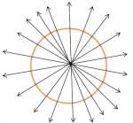 2. Sınıf Matematik Simetri Konu Anlatımı
